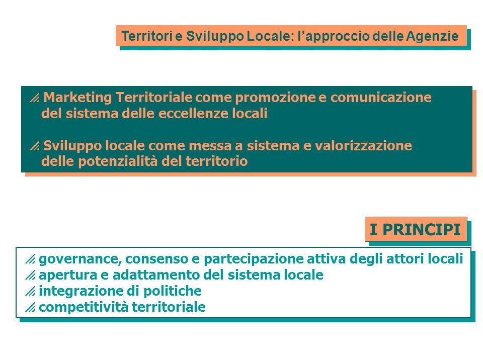 I PRINCIPI Territori e Sviluppo Locale: l'approccio delle Agenzie