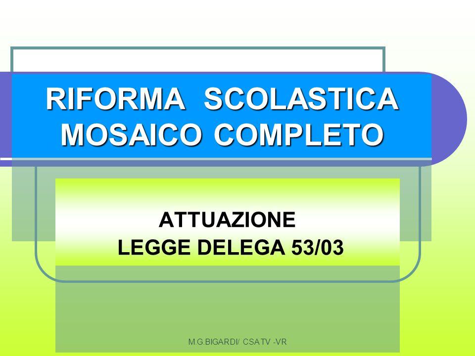 RIFORMA SCOLASTICA MOSAICO COMPLETO