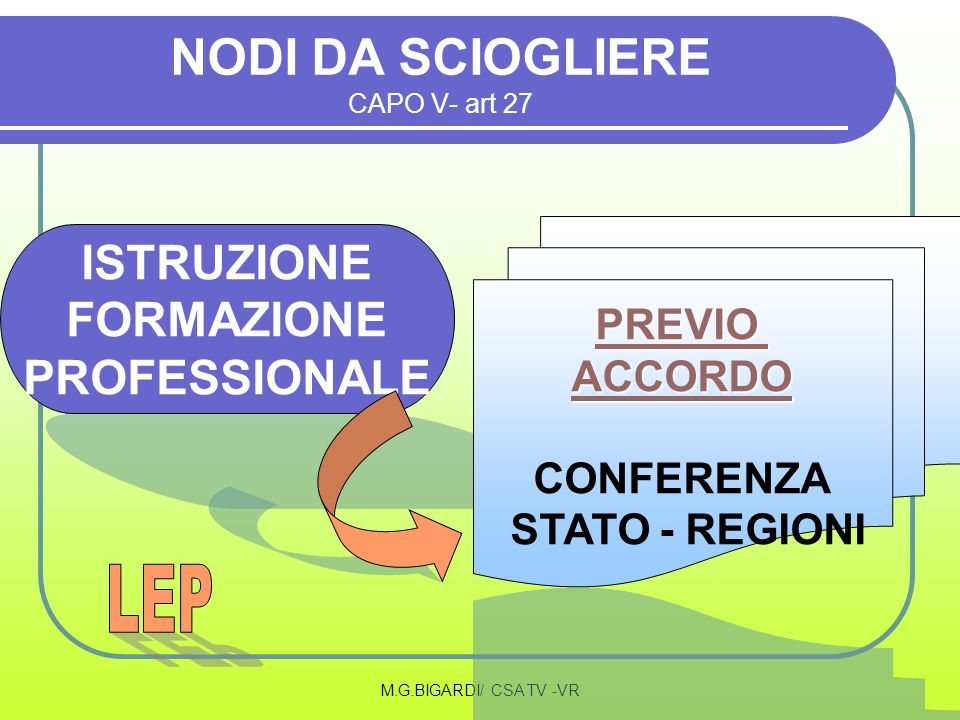 NODI DA SCIOGLIERE CAPO V- art 27