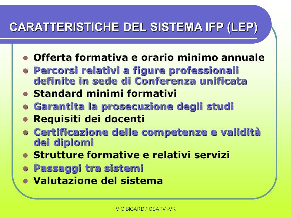 CARATTERISTICHE DEL SISTEMA IFP (LEP)