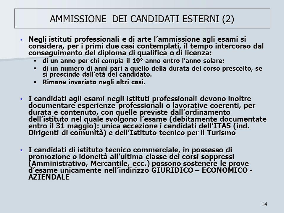 AMMISSIONE DEI CANDIDATI ESTERNI (2)