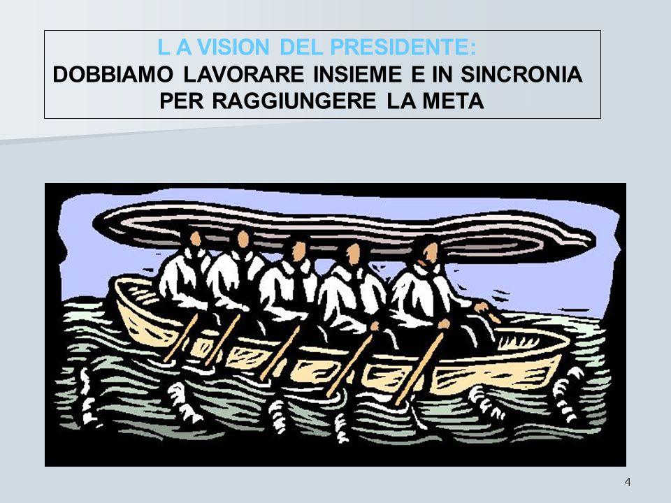L A VISION DEL PRESIDENTE: DOBBIAMO LAVORARE INSIEME E IN SINCRONIA