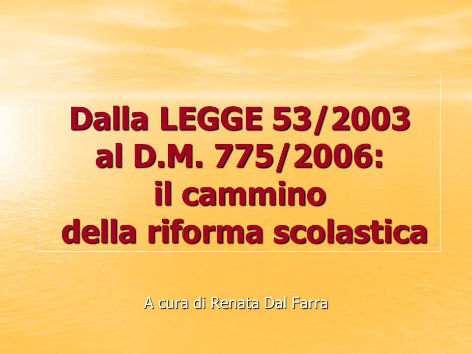 A cura di Renata Dal Farra