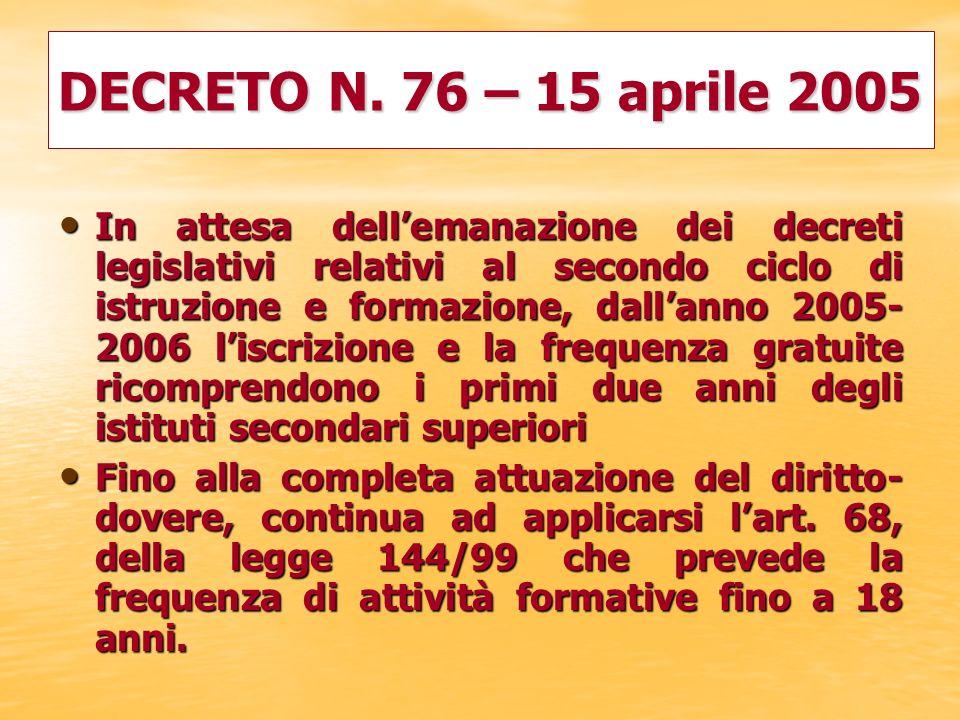 DECRETO N. 76 – 15 aprile 2005
