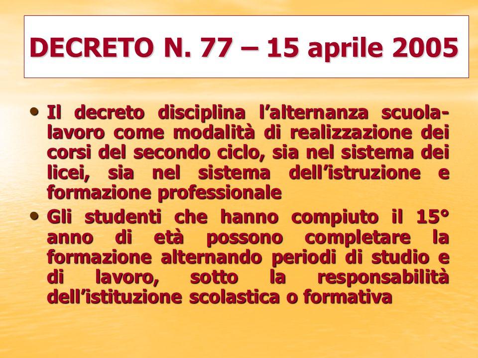 DECRETO N. 77 – 15 aprile 2005
