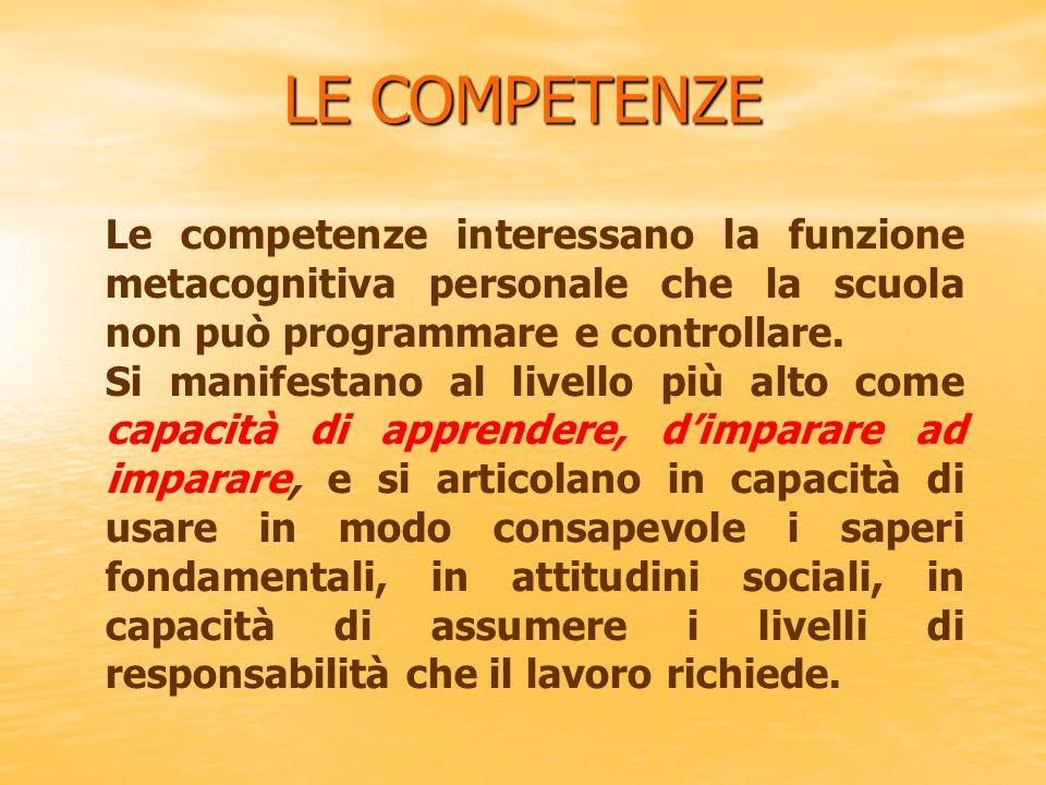 LE COMPETENZE Le competenze interessano la funzione metacognitiva personale che la scuola non può programmare e controllare.