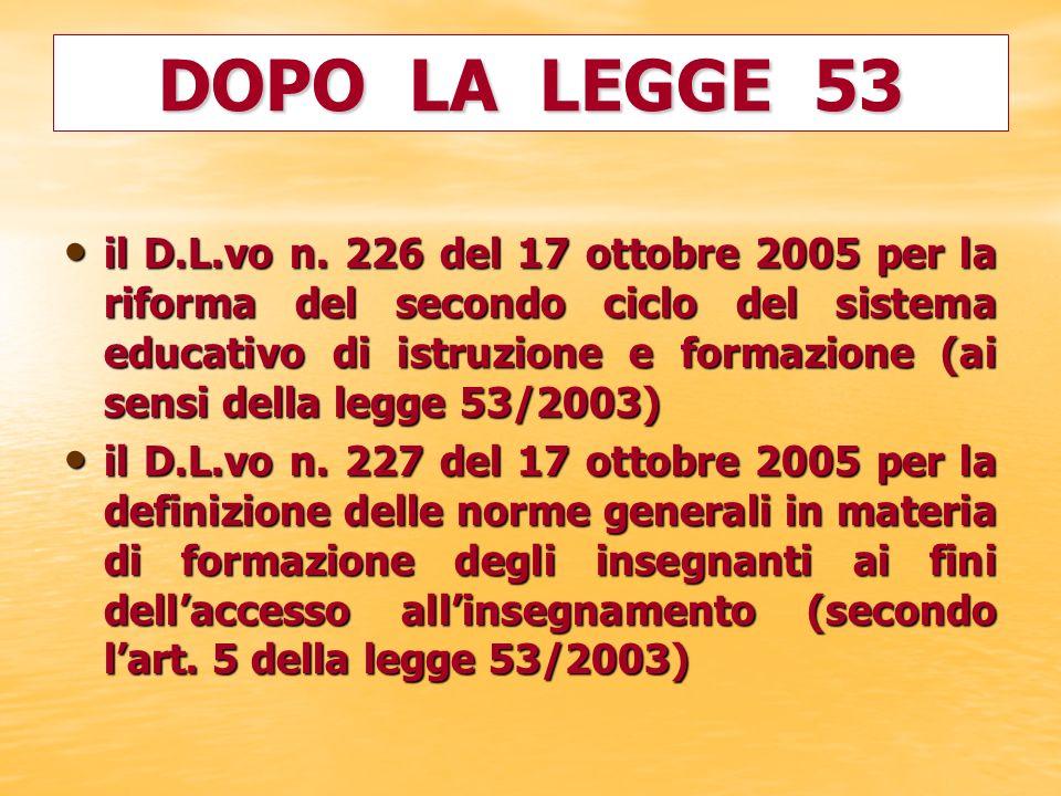 DOPO LA LEGGE 53