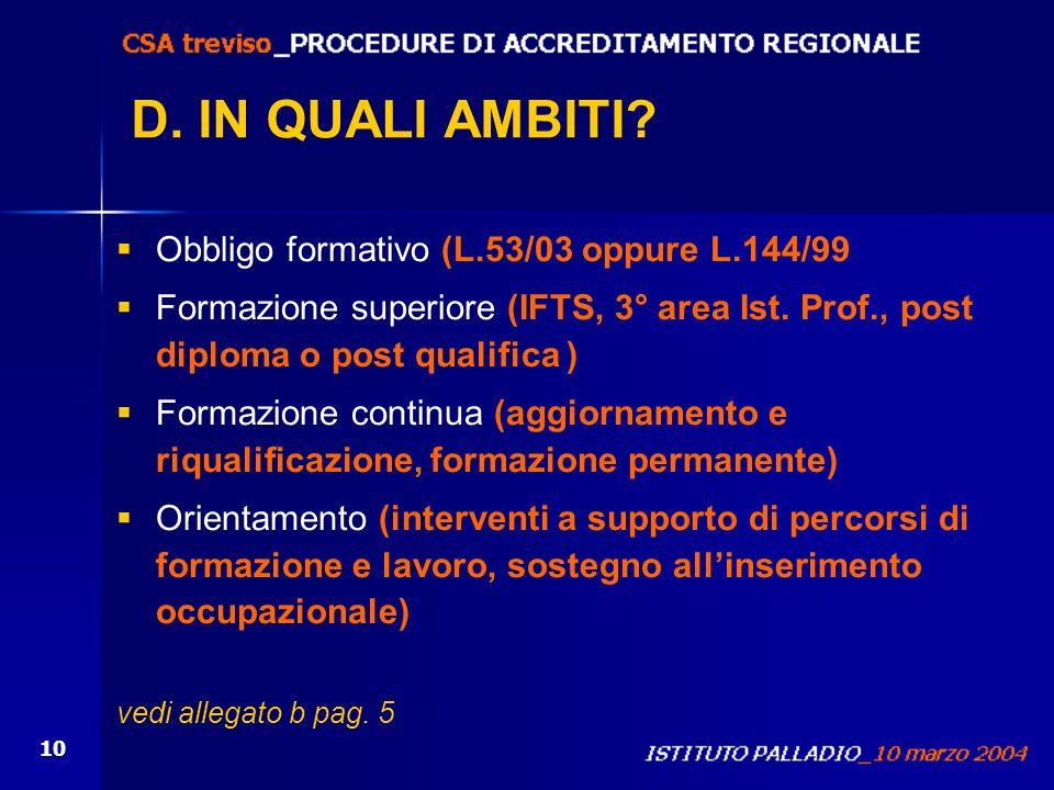 D. IN QUALI AMBITI Obbligo formativo (L.53/03 oppure L.144/99