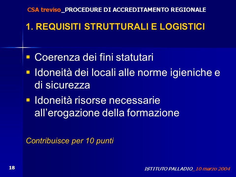 1. REQUISITI STRUTTURALI E LOGISTICI