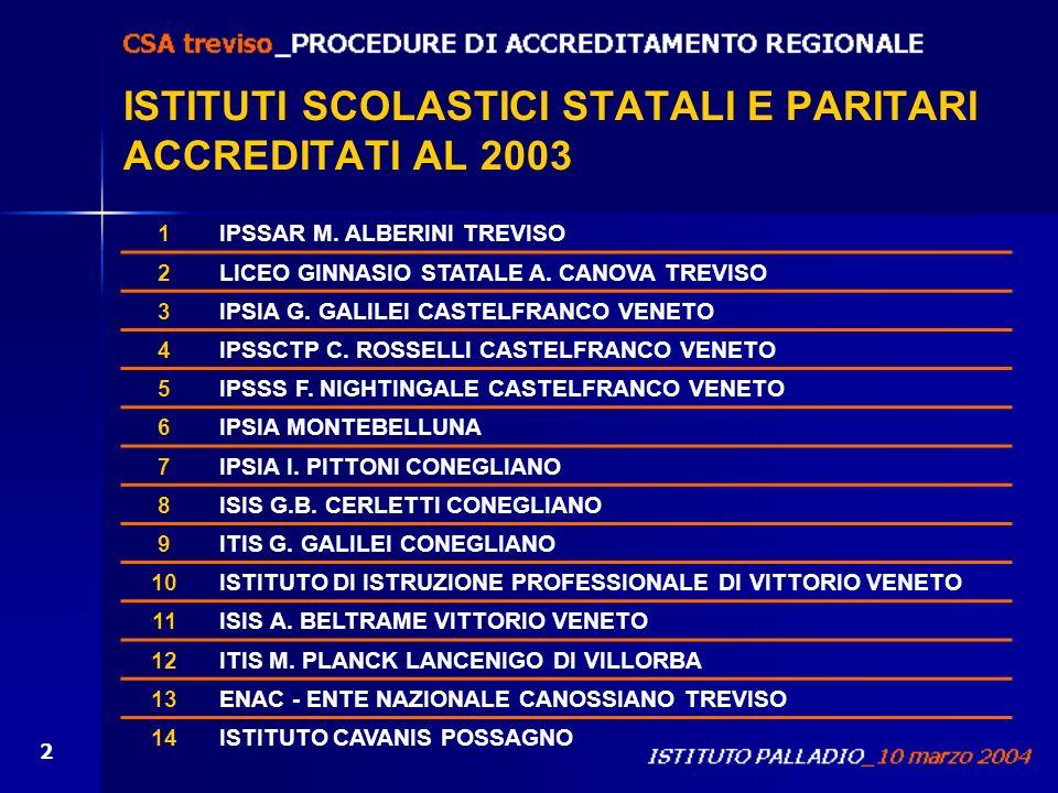 ISTITUTI SCOLASTICI STATALI E PARITARI ACCREDITATI AL 2003