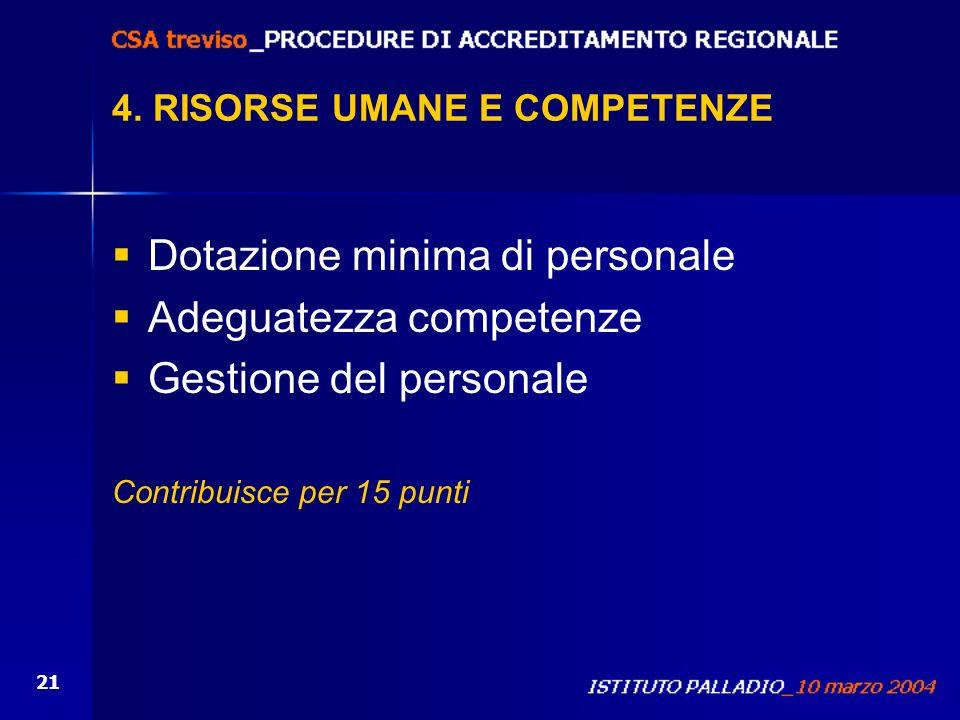 4. RISORSE UMANE E COMPETENZE