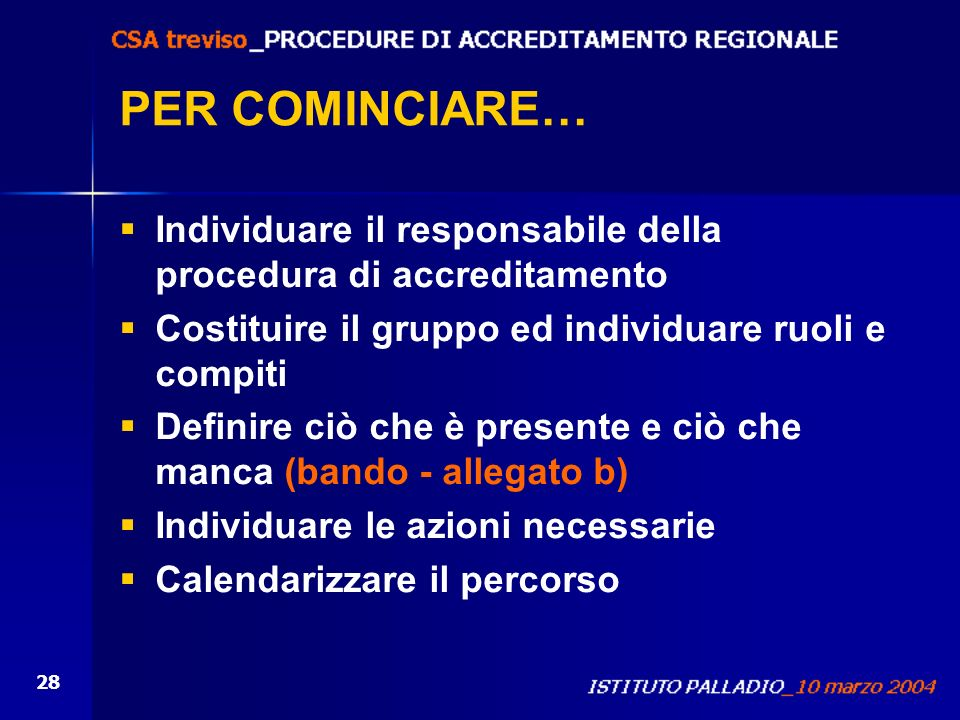 PER COMINCIARE…Individuare il responsabile della procedura di accreditamento. Costituire il gruppo ed individuare ruoli e compiti.