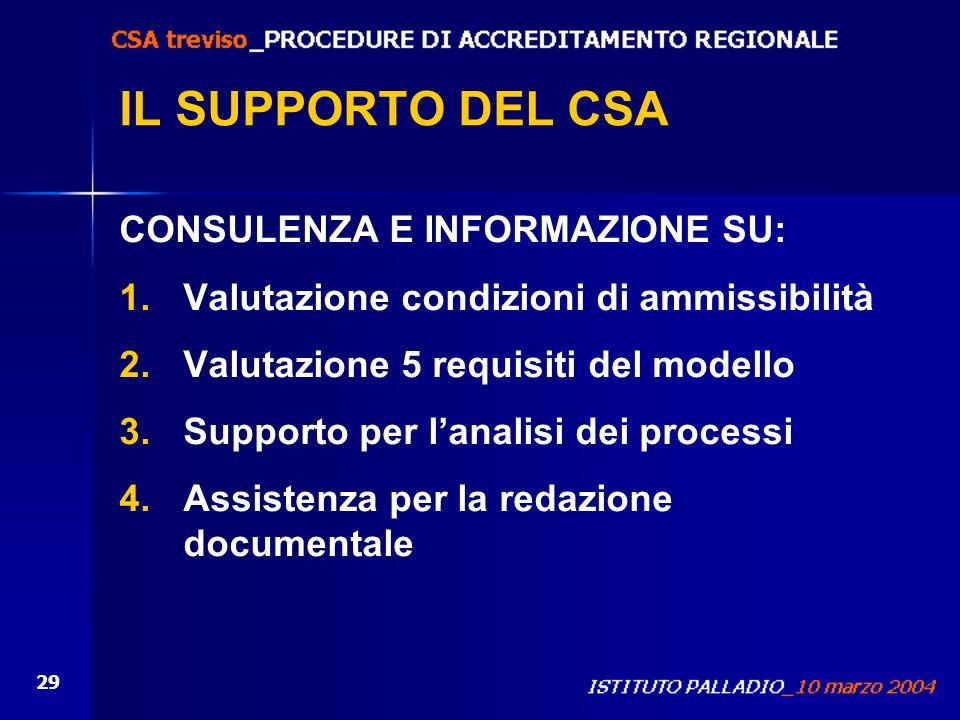 IL SUPPORTO DEL CSA CONSULENZA E INFORMAZIONE SU: