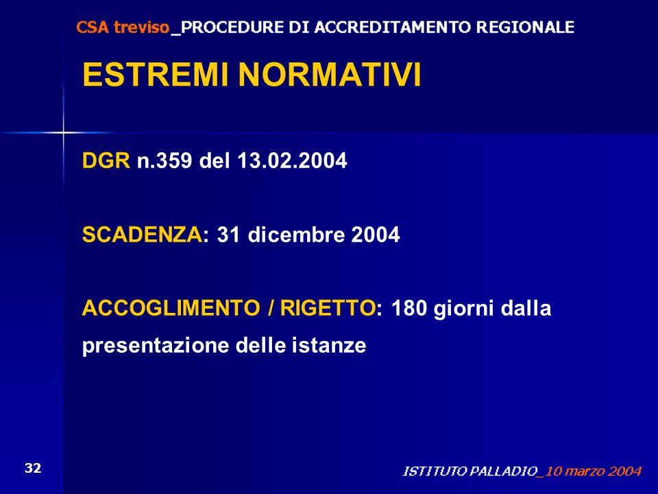 ESTREMI NORMATIVI DGR n.359 del 13.02.2004 SCADENZA: 31 dicembre 2004