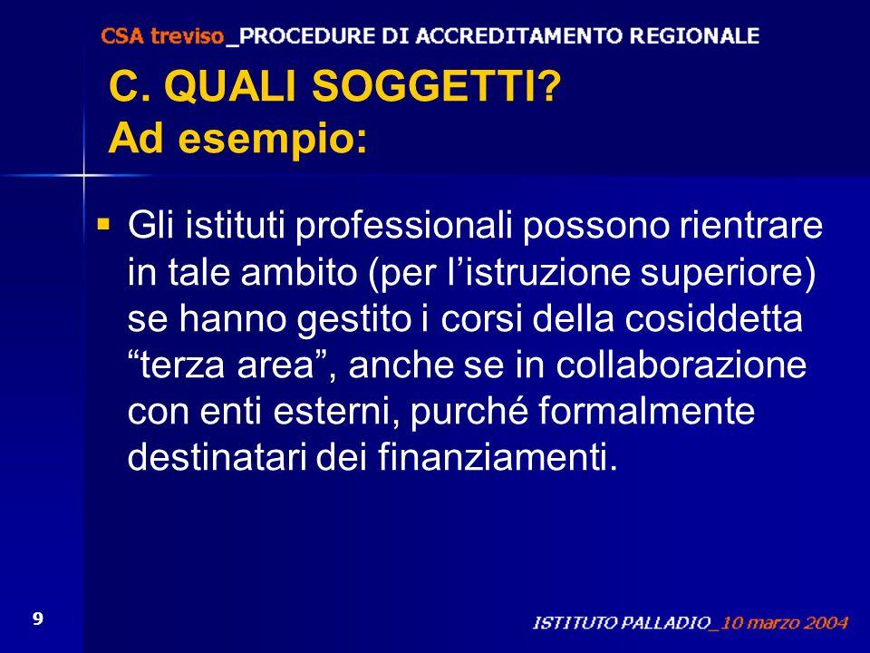 C. QUALI SOGGETTI Ad esempio: