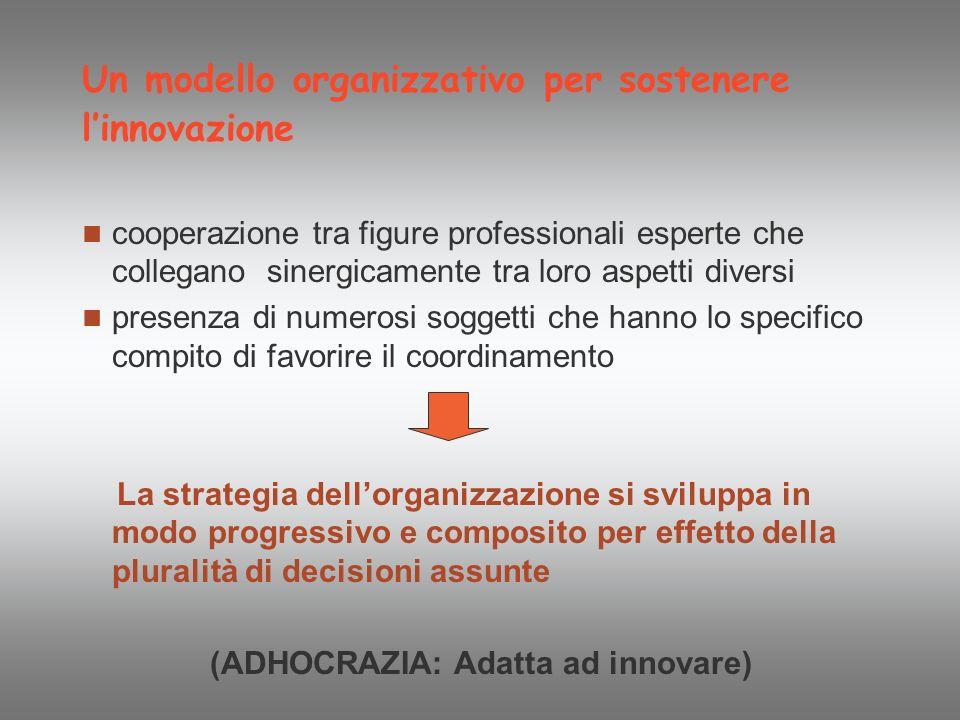 Un modello organizzativo per sostenere l'innovazione