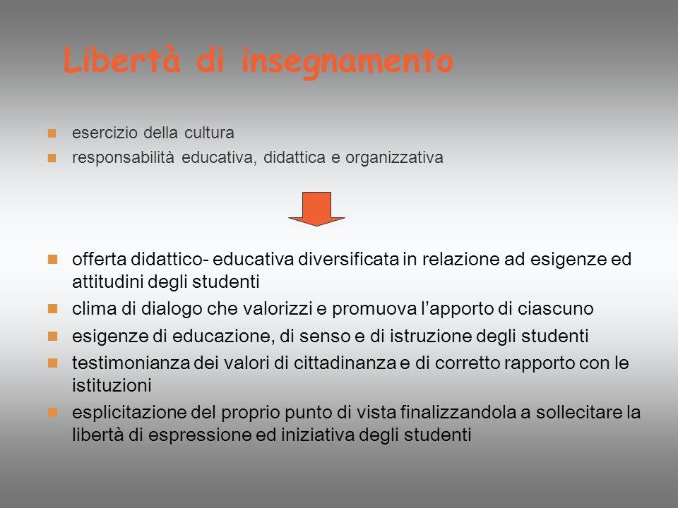 Libertà di insegnamento