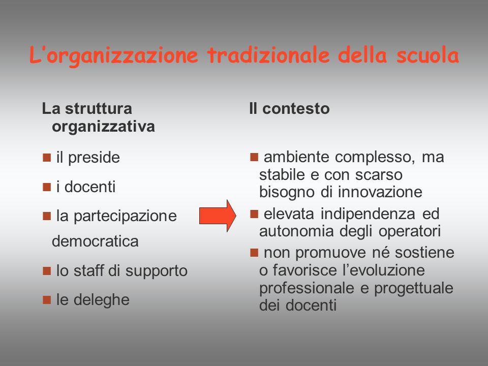 L'organizzazione tradizionale della scuola