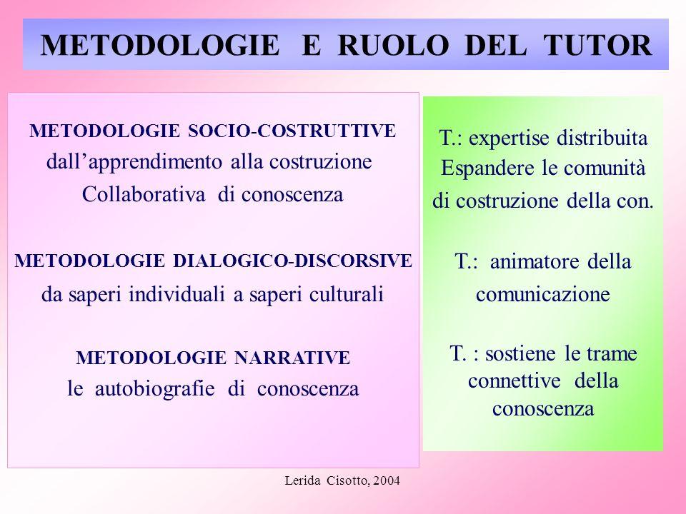 METODOLOGIE E RUOLO DEL TUTOR