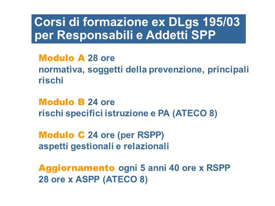 Corsi di formazione ex DLgs 195/03 per Responsabili e Addetti SPP