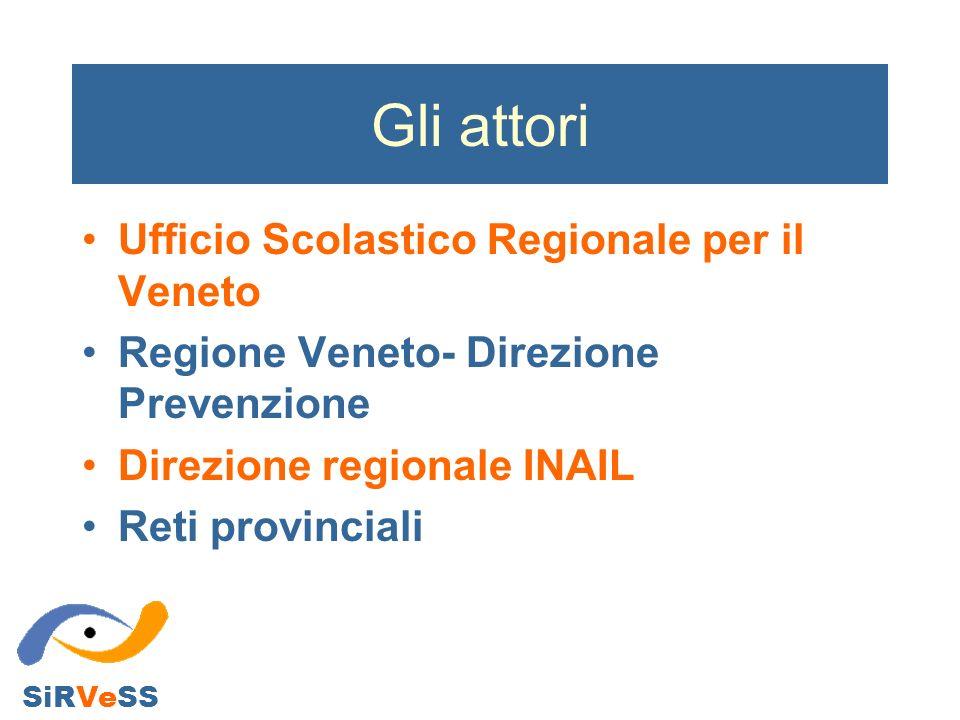 Gli attori Ufficio Scolastico Regionale per il Veneto