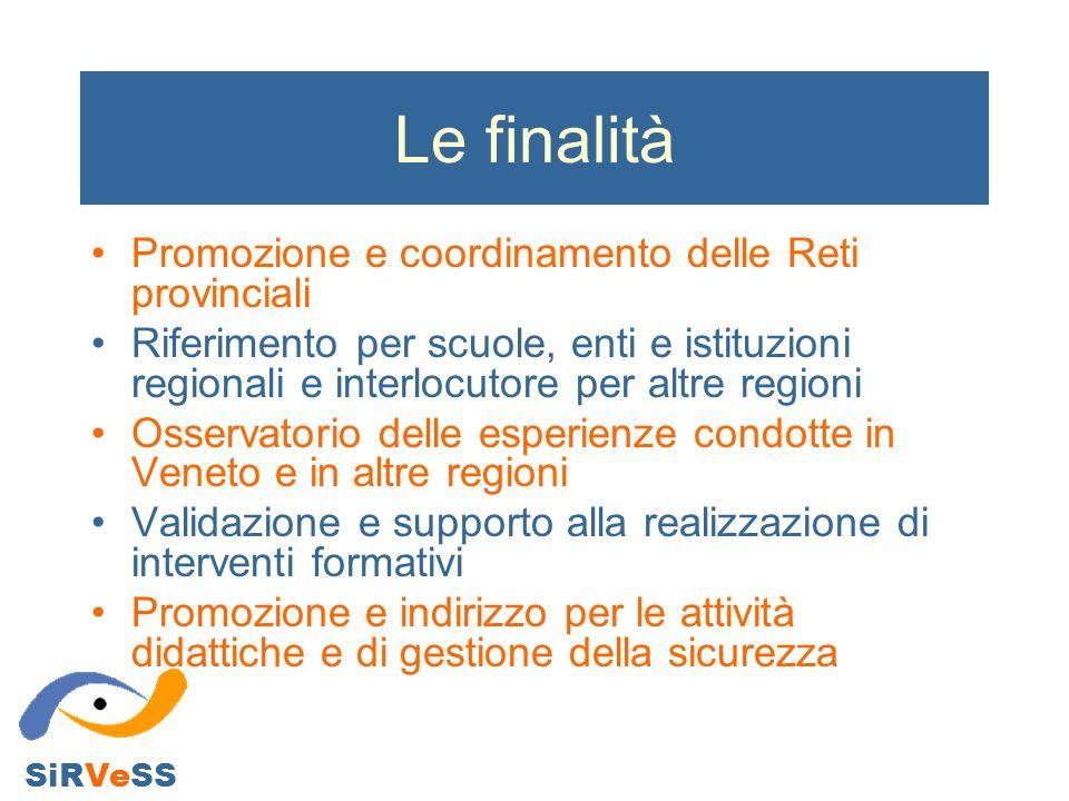 Le finalità Promozione e coordinamento delle Reti provinciali