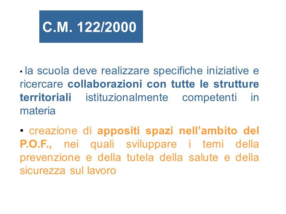 C.M. 122/2000