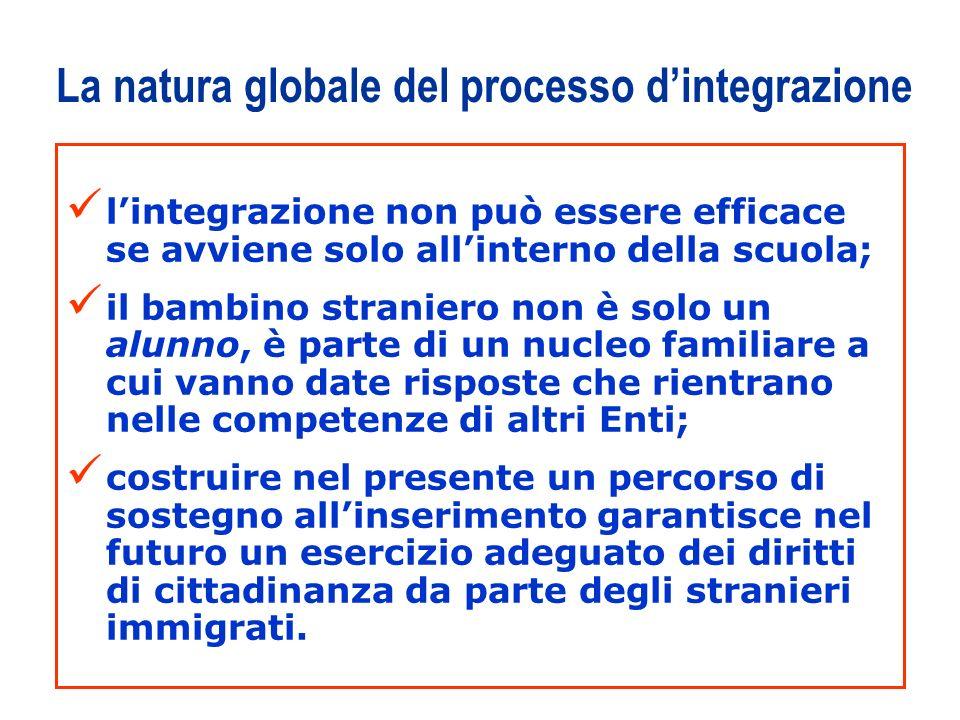 La natura globale del processo d'integrazione
