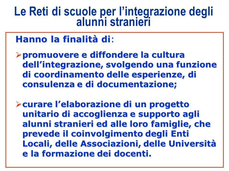 Le Reti di scuole per l'integrazione degli alunni stranieri