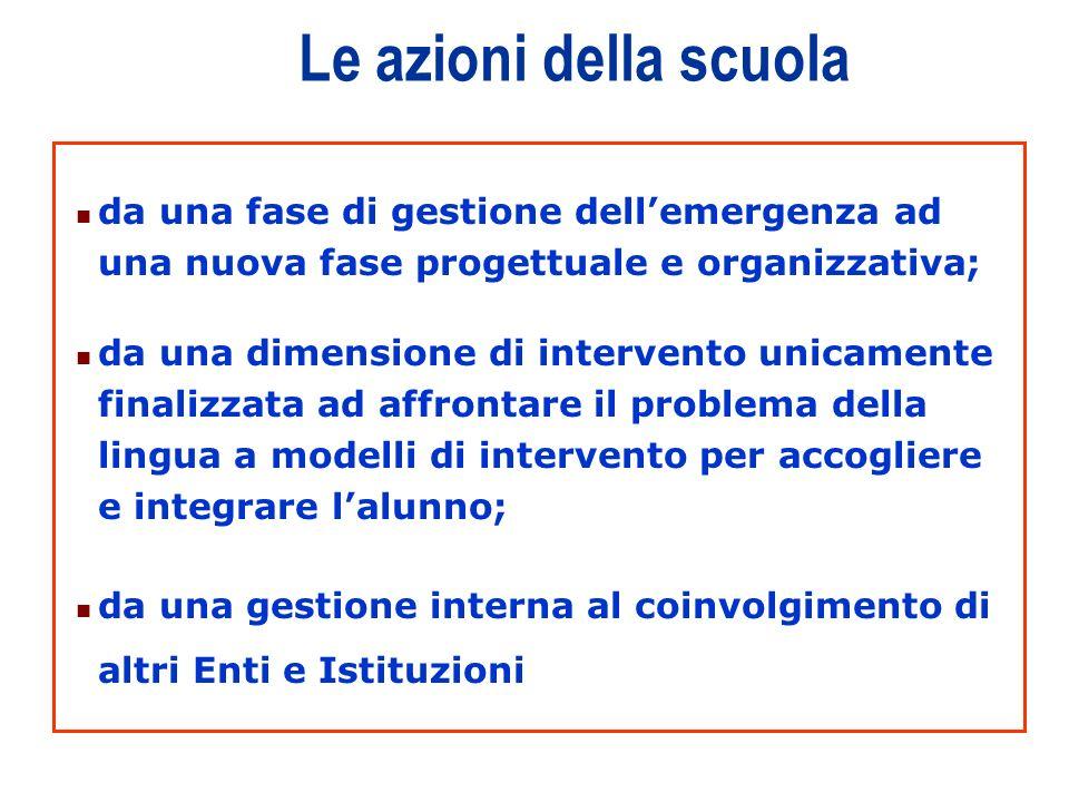 Le azioni della scuola da una fase di gestione dell'emergenza ad una nuova fase progettuale e organizzativa;