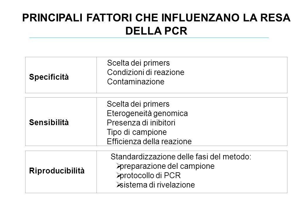 PRINCIPALI FATTORI CHE INFLUENZANO LA RESA DELLA PCR