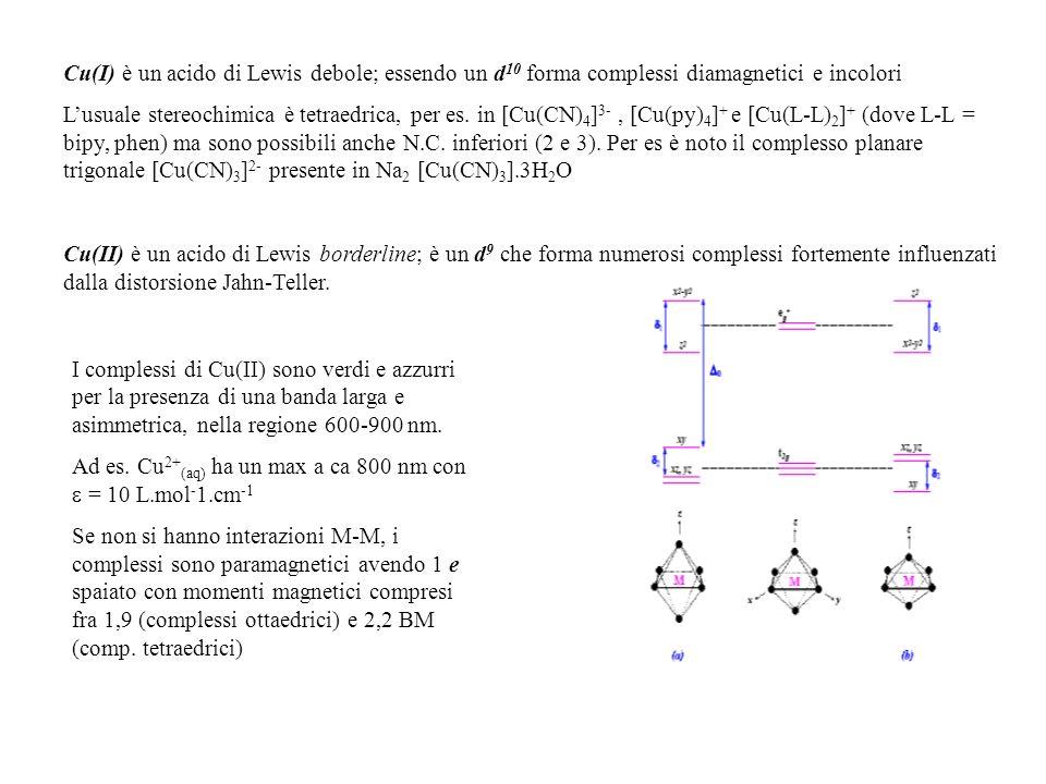 Cu(I) è un acido di Lewis debole; essendo un d10 forma complessi diamagnetici e incolori