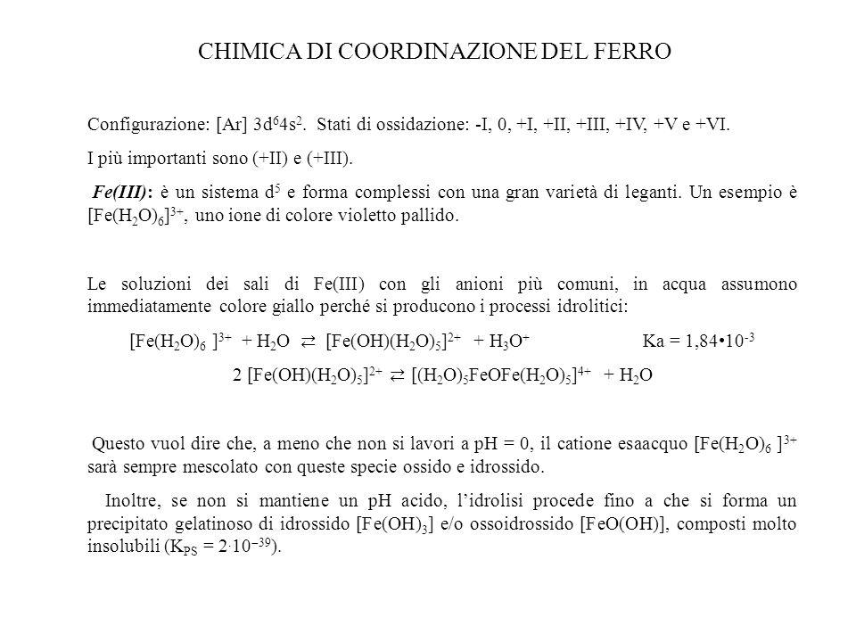 CHIMICA DI COORDINAZIONE DEL FERRO