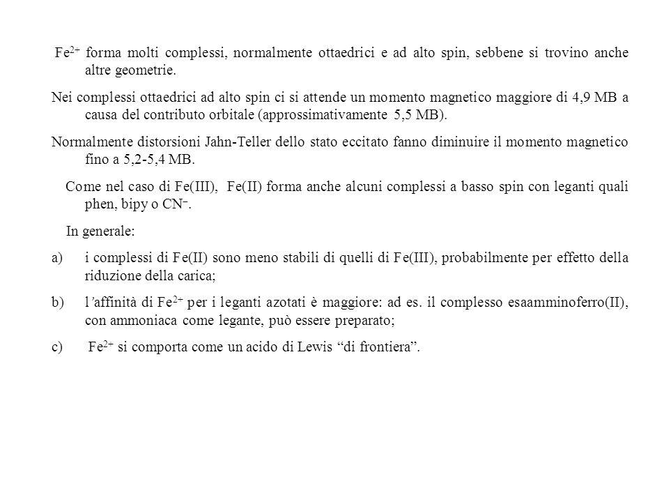 Fe2+ forma molti complessi, normalmente ottaedrici e ad alto spin, sebbene si trovino anche altre geometrie.