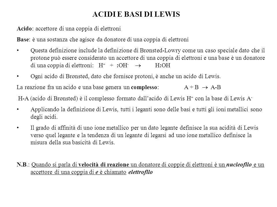 ACIDI E BASI DI LEWIS Acido: accettore di una coppia di elettroni