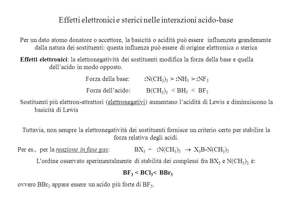 Effetti elettronici e sterici nelle interazioni acido-base