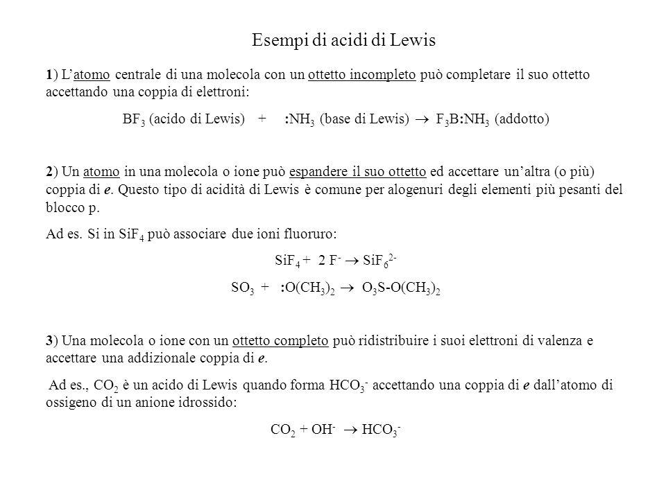 Esempi di acidi di Lewis