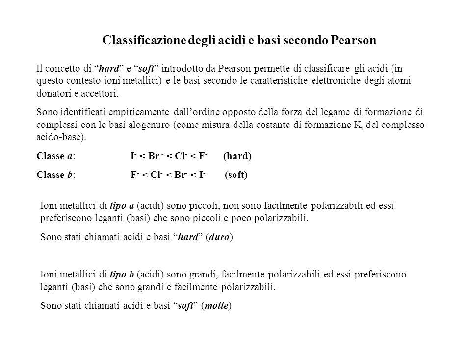 Classificazione degli acidi e basi secondo Pearson