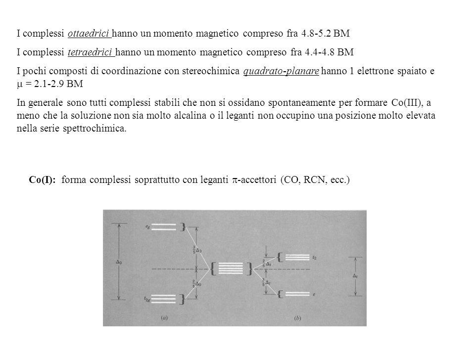 I complessi ottaedrici hanno un momento magnetico compreso fra 4. 8-5