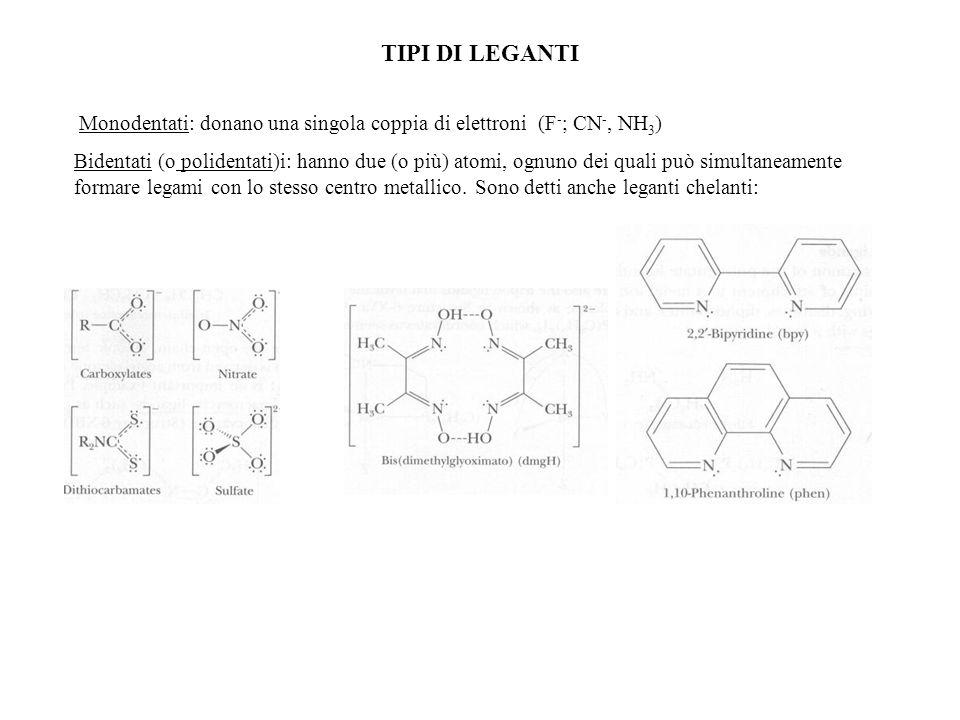 TIPI DI LEGANTI Monodentati: donano una singola coppia di elettroni (F-; CN-, NH3)