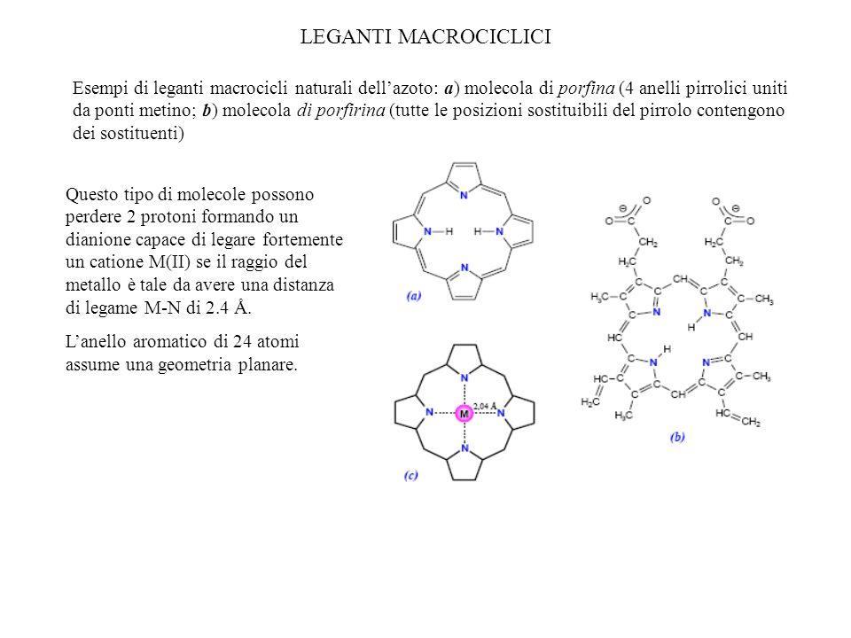LEGANTI MACROCICLICI