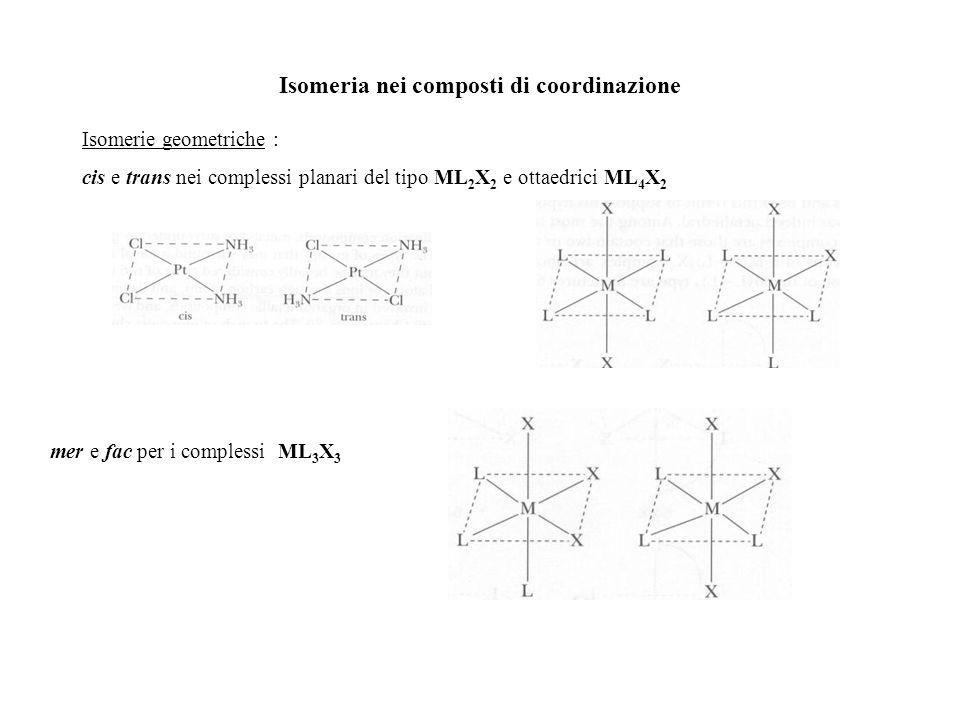 Isomeria nei composti di coordinazione