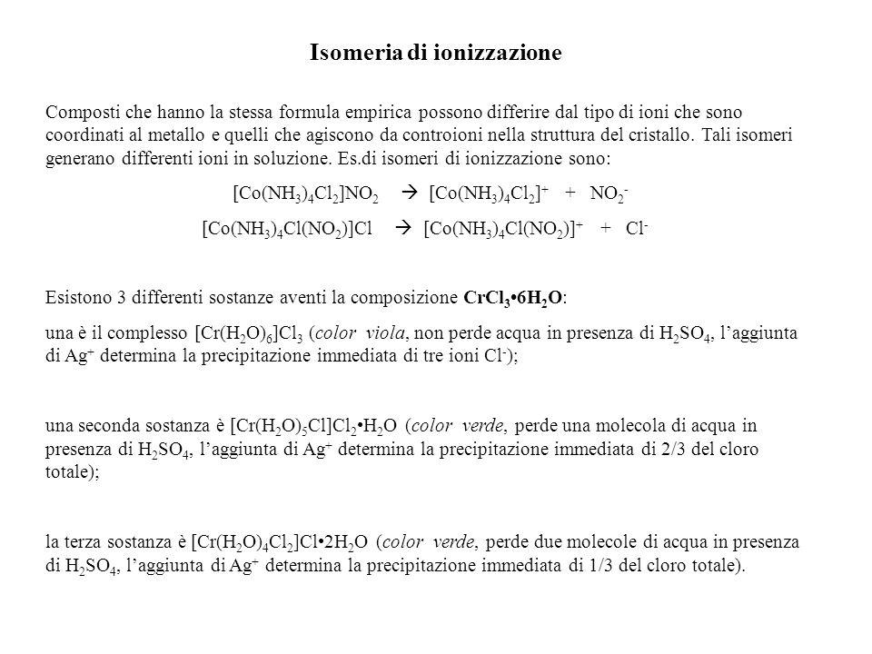 Isomeria di ionizzazione