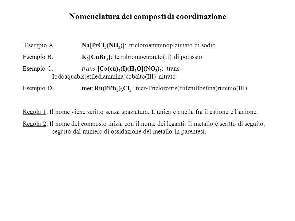 Nomenclatura dei composti di coordinazione