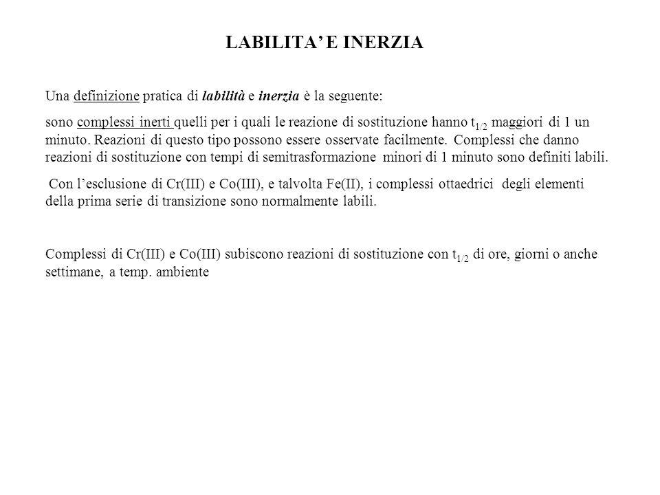 LABILITA' E INERZIA Una definizione pratica di labilità e inerzia è la seguente: