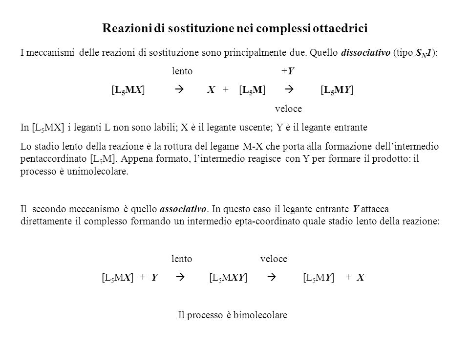Reazioni di sostituzione nei complessi ottaedrici