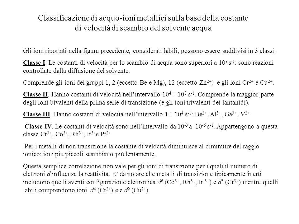 Classificazione di acquo-ioni metallici sulla base della costante di velocità di scambio del solvente acqua