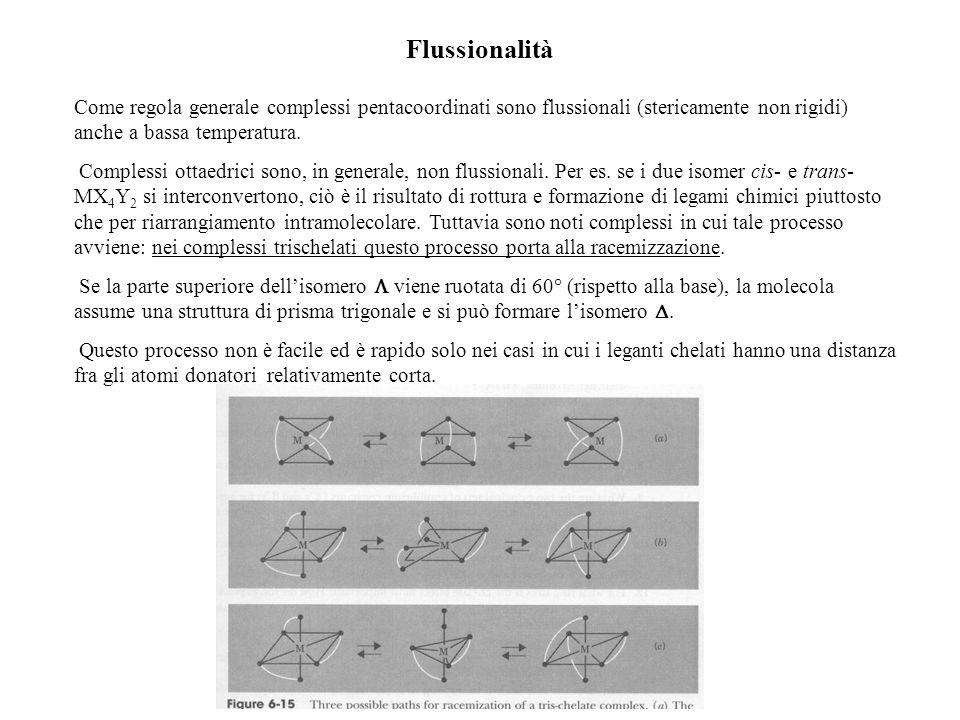 FlussionalitàCome regola generale complessi pentacoordinati sono flussionali (stericamente non rigidi) anche a bassa temperatura.