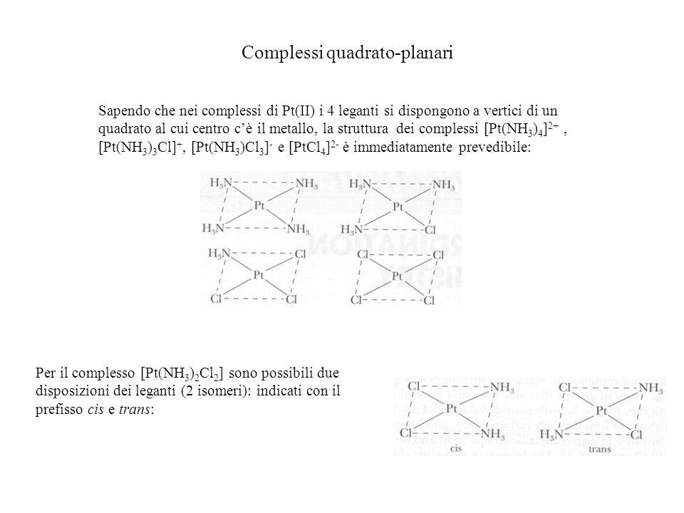 Complessi quadrato-planari