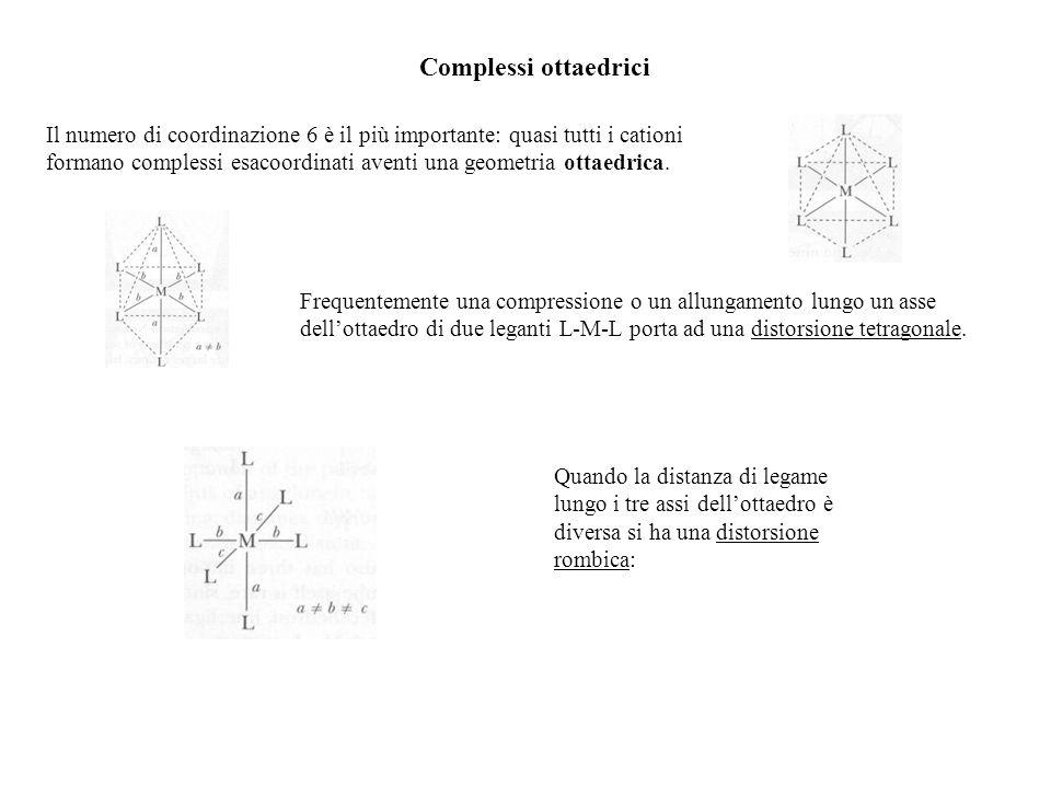 Complessi ottaedrici